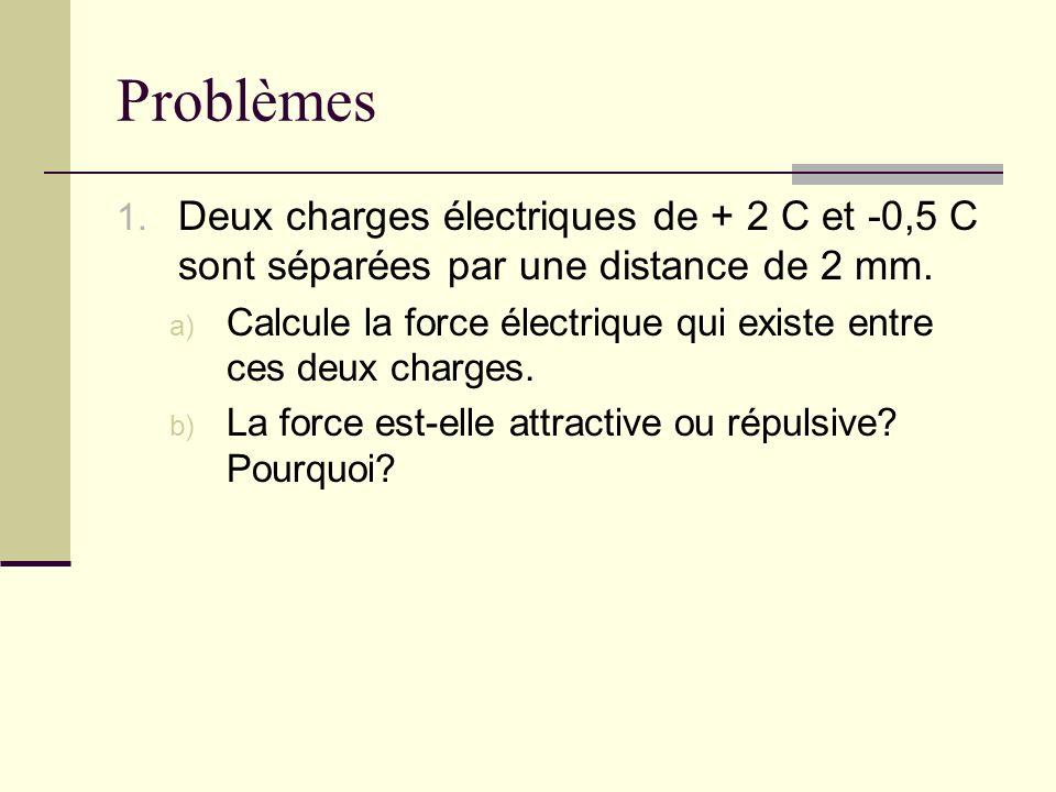Problèmes Deux charges électriques de + 2 C et -0,5 C sont séparées par une distance de 2 mm.