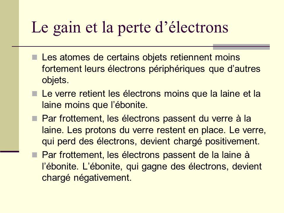 Le gain et la perte d'électrons