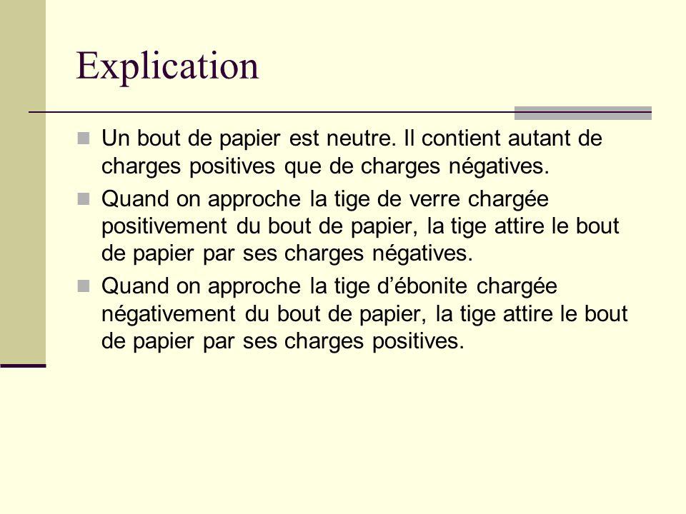 Explication Un bout de papier est neutre. Il contient autant de charges positives que de charges négatives.