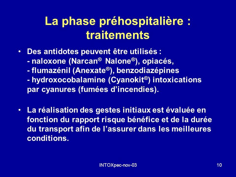 La phase préhospitalière : traitements