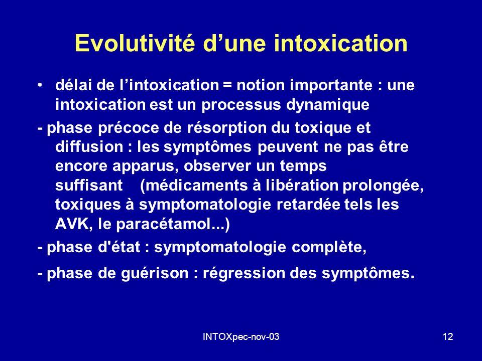 Evolutivité d'une intoxication