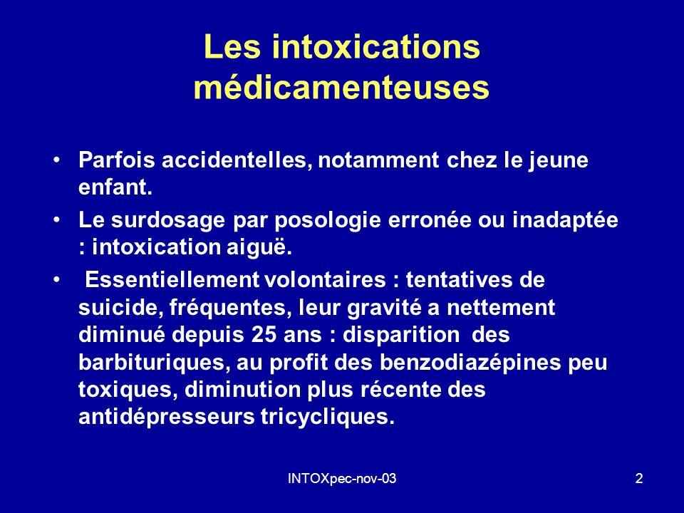 Les intoxications médicamenteuses