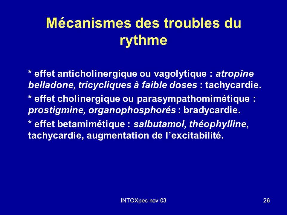 Mécanismes des troubles du rythme