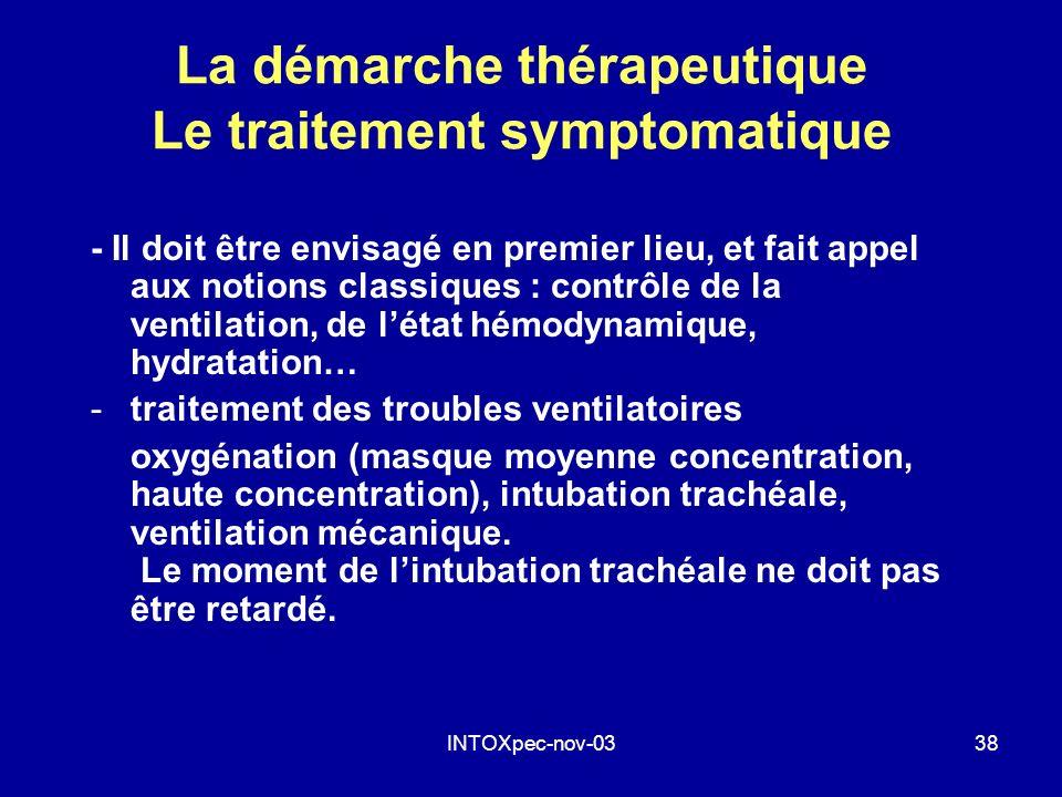 La démarche thérapeutique Le traitement symptomatique