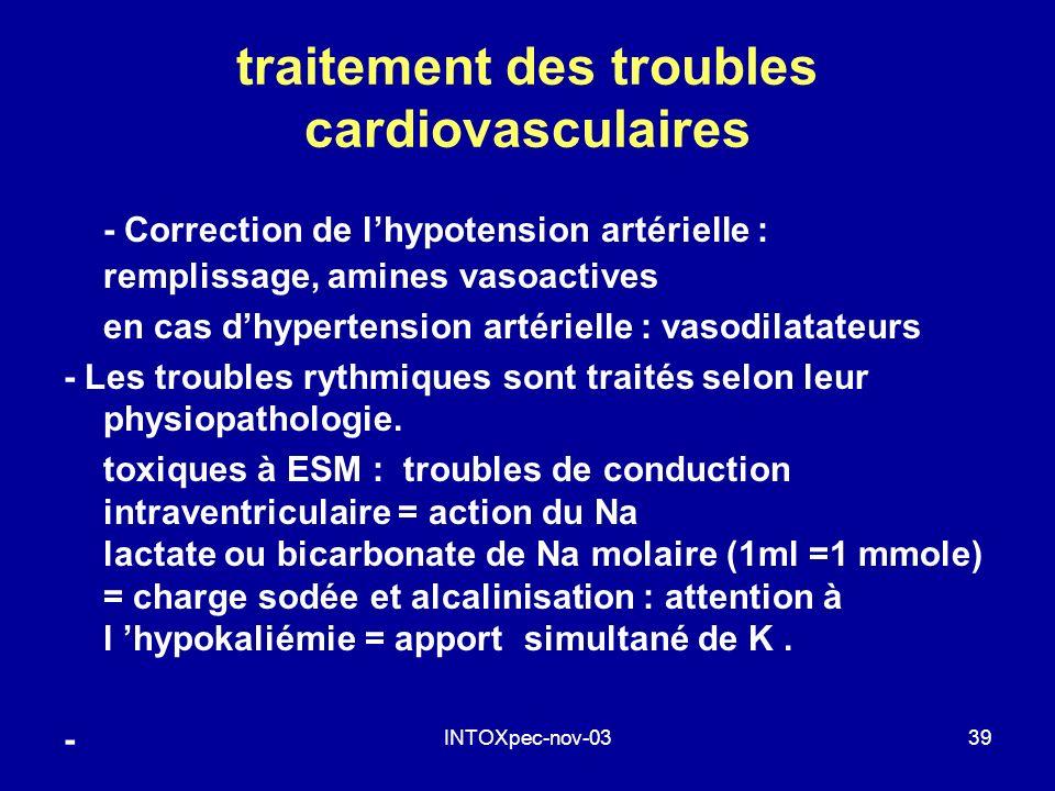 traitement des troubles cardiovasculaires