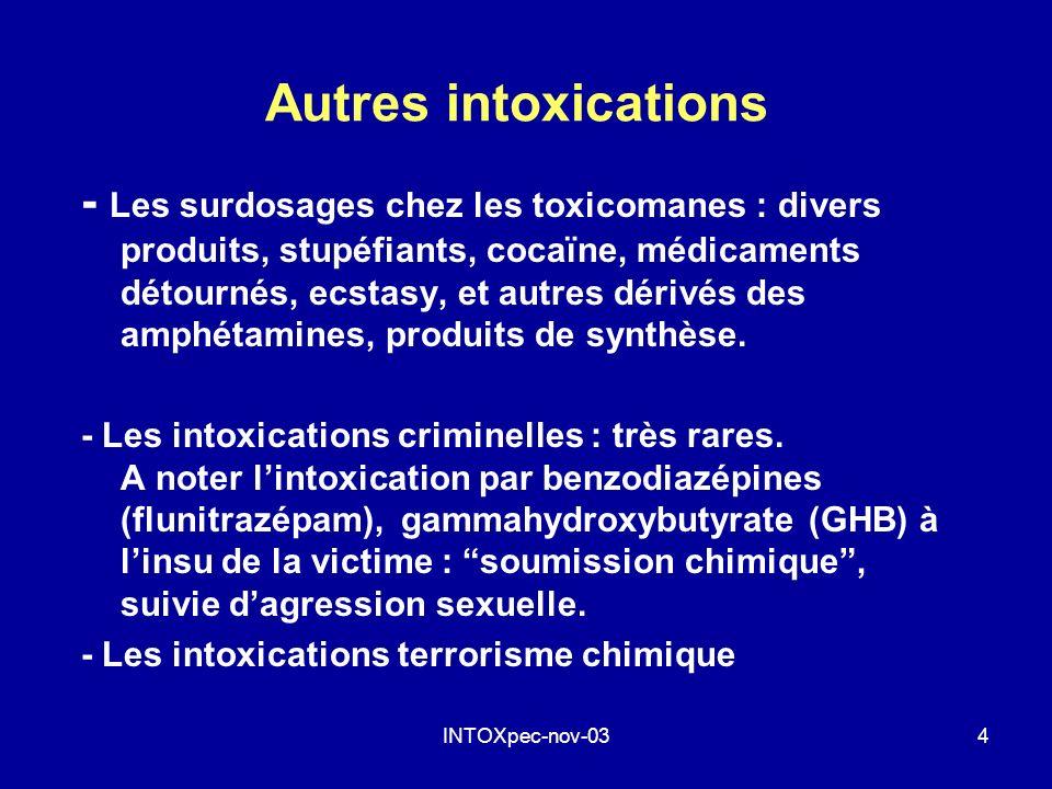 Autres intoxications