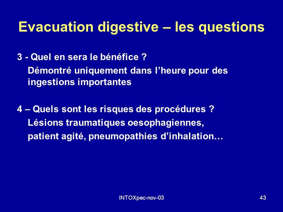 Evacuation digestive – les questions