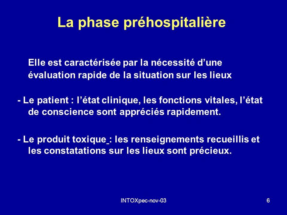 La phase préhospitalière