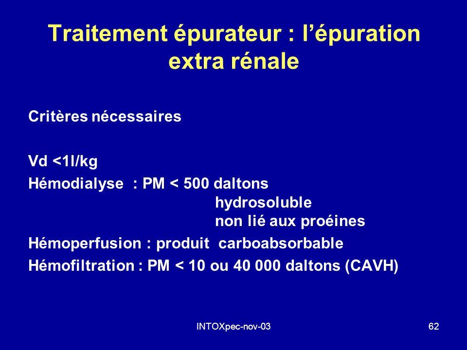 Traitement épurateur : l'épuration extra rénale