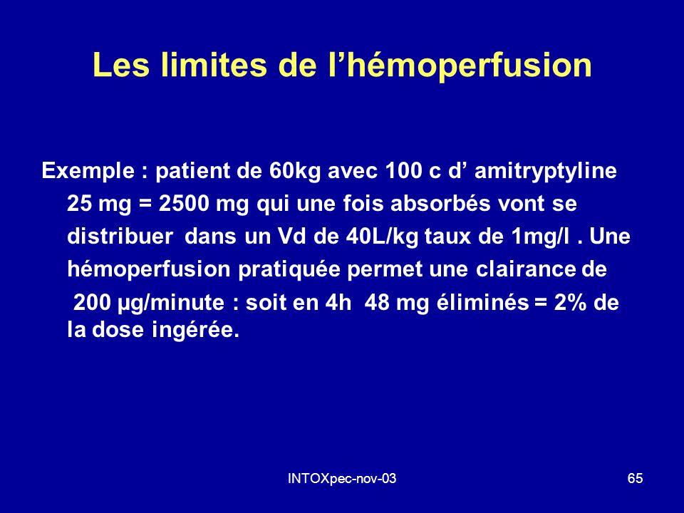 Les limites de l'hémoperfusion