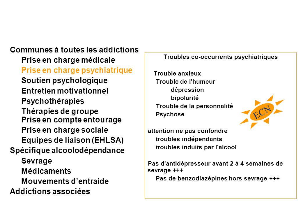 Troubles co-occurrents psychiatriques