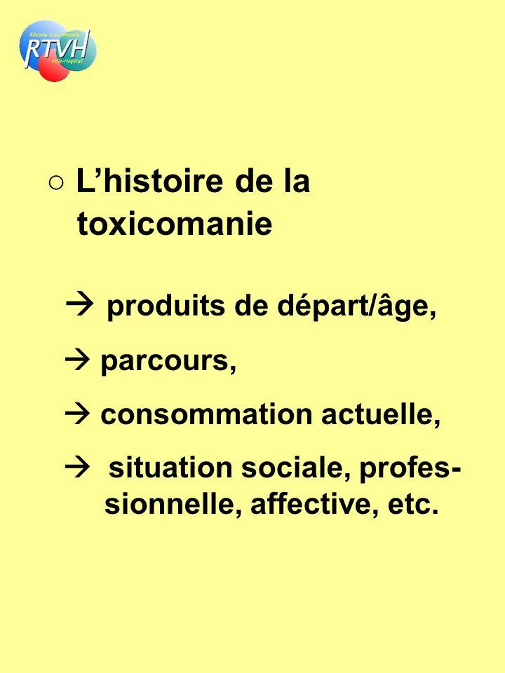 ○ L'histoire de la toxicomanie