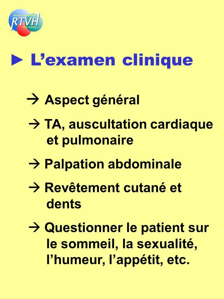 ► L'examen clinique  Aspect général  TA, auscultation cardiaque