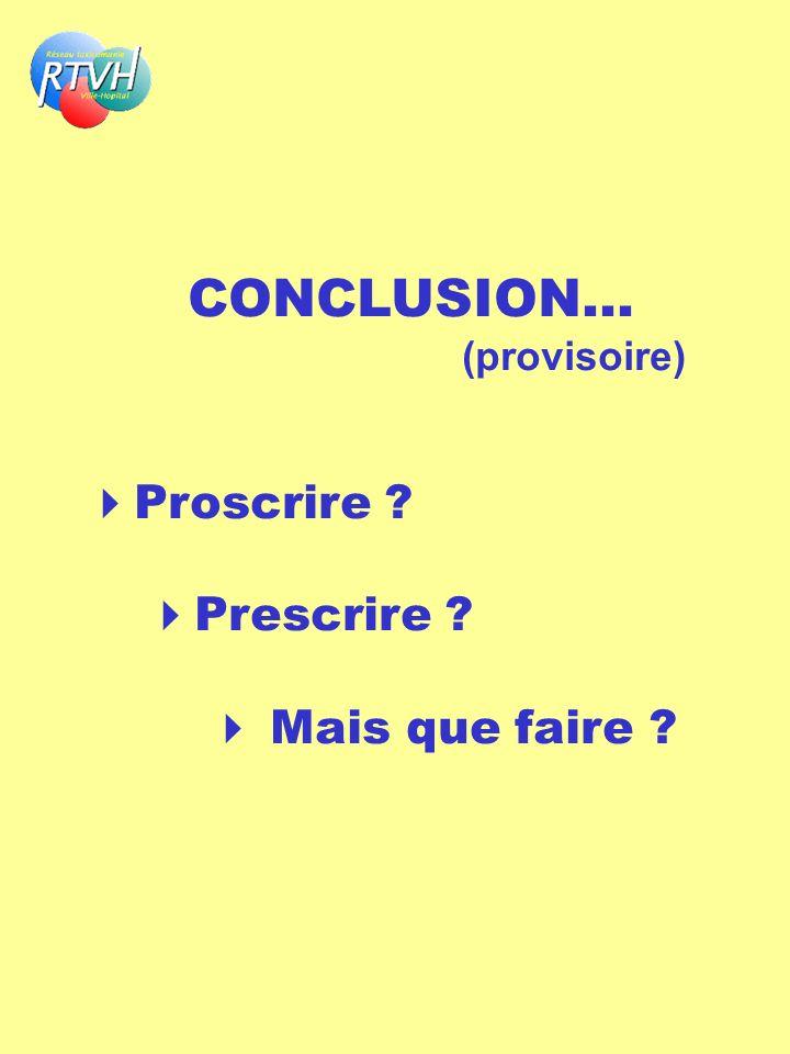 CONCLUSION… (provisoire) Proscrire Prescrire  Mais que faire