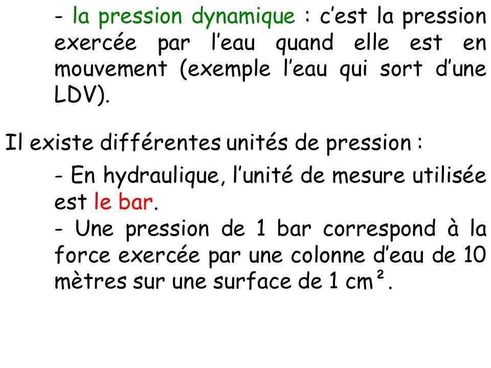 - la pression dynamique : c'est la pression exercée par l'eau quand elle est en mouvement (exemple l'eau qui sort d'une LDV).