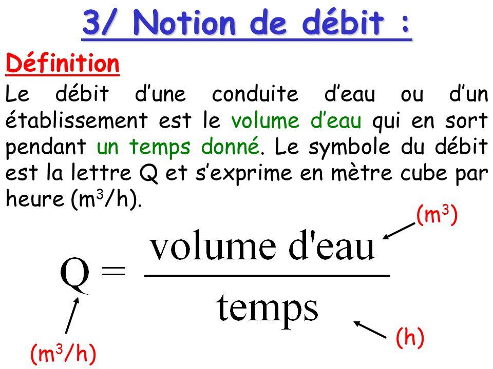 3/ Notion de débit : Définition