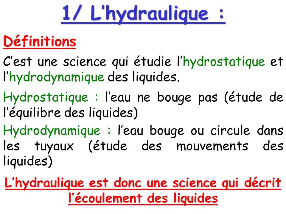 1/ L'hydraulique : Définitions