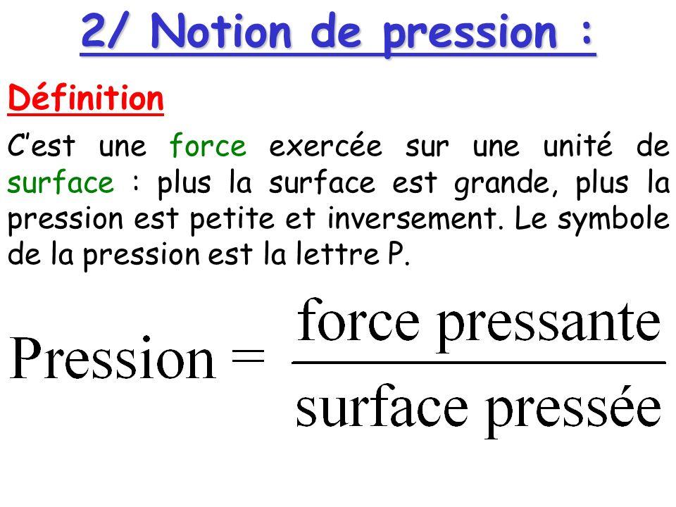 2/ Notion de pression : Définition