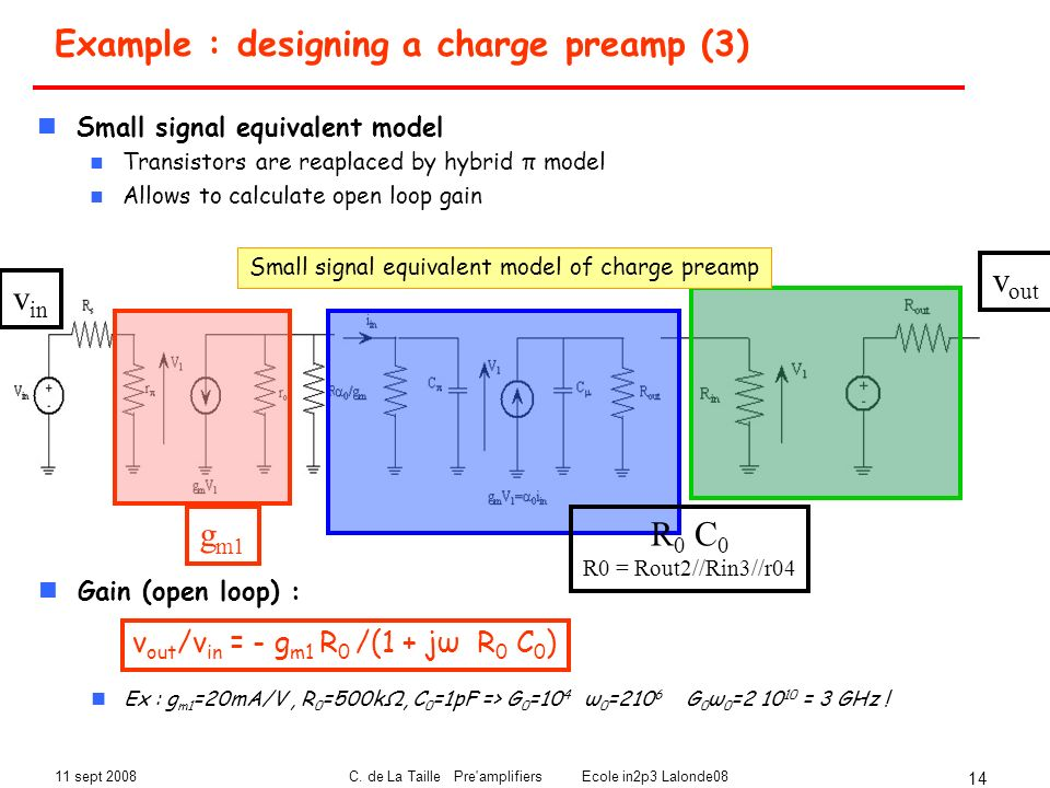 Example : designing a charge preamp (3)