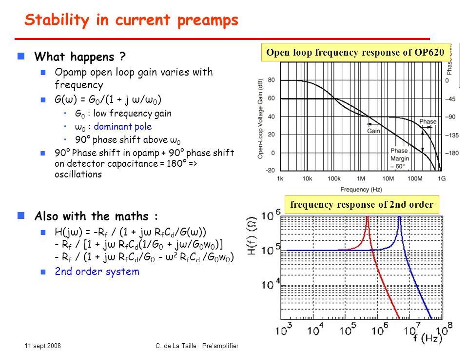 Stability in current preamps