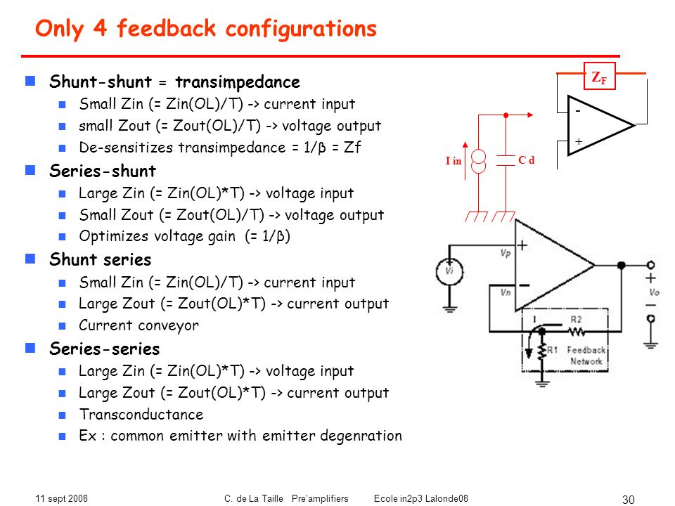 Only 4 feedback configurations