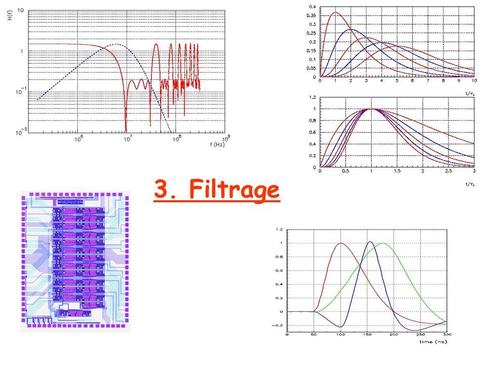 3. Filtrage