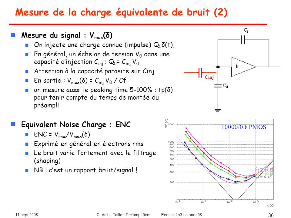 Mesure de la charge équivalente de bruit (2)
