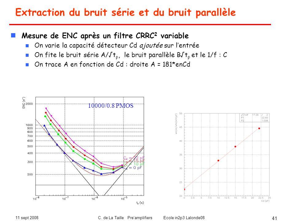 Extraction du bruit série et du bruit parallèle