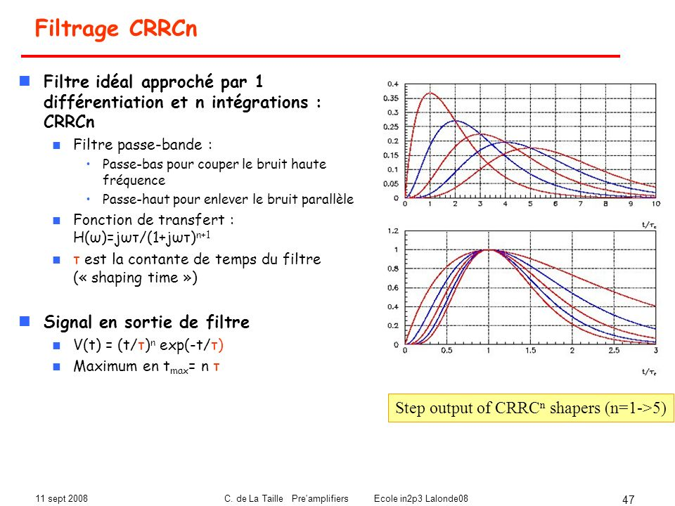 Filtrage CRRCn Filtre idéal approché par 1 différentiation et n intégrations : CRRCn. Filtre passe-bande :