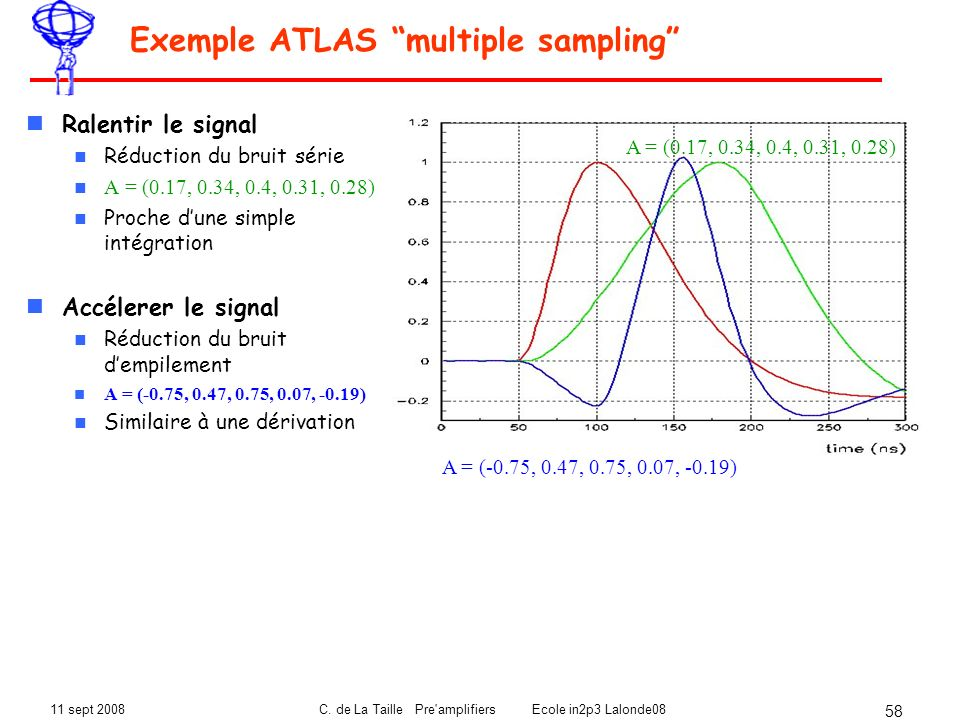 Exemple ATLAS multiple sampling