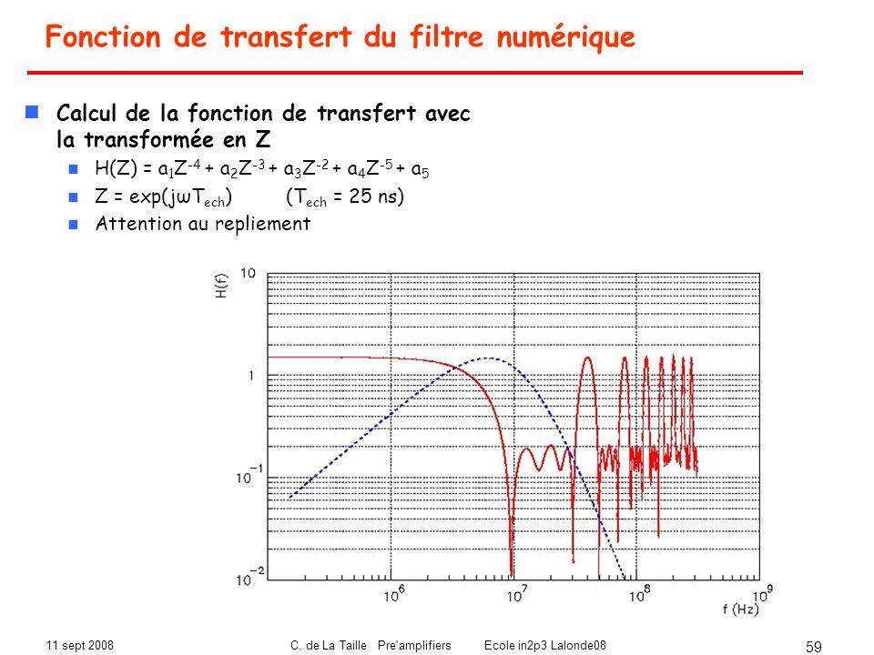 Fonction de transfert du filtre numérique