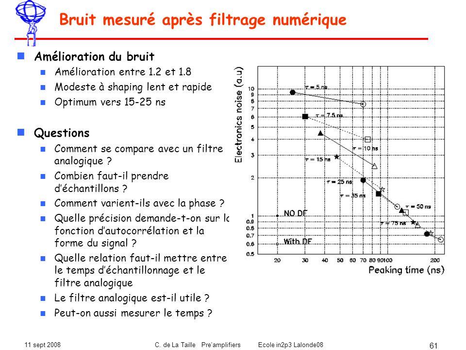 Bruit mesuré après filtrage numérique