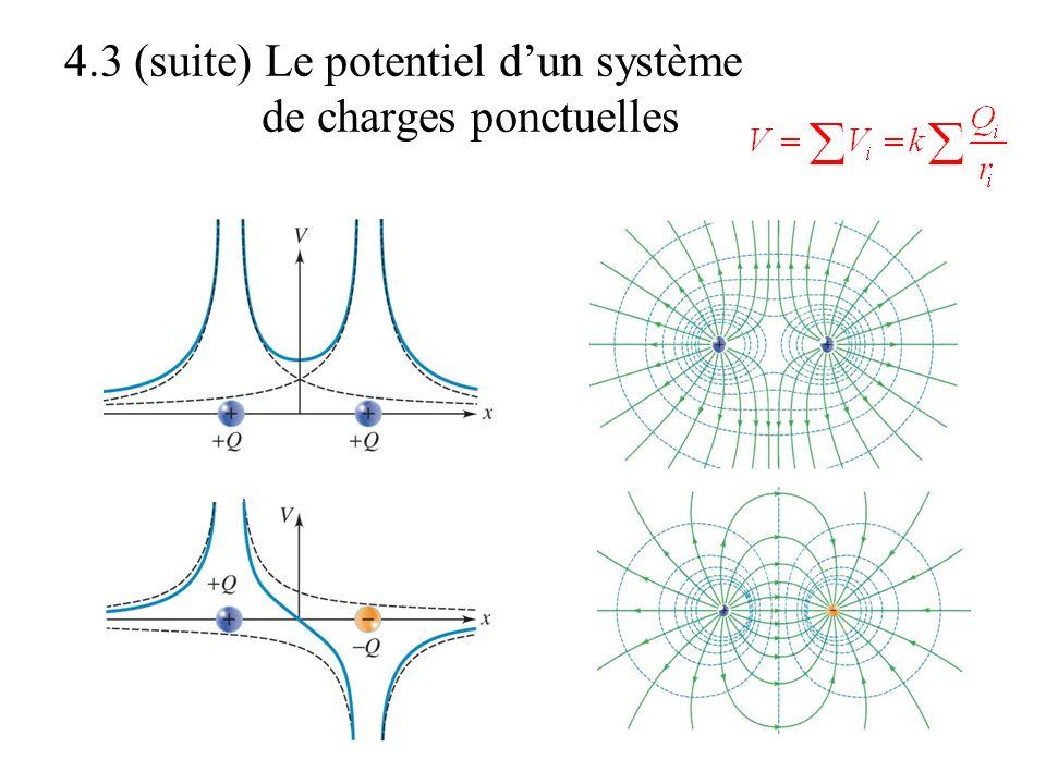 4.3 (suite) Le potentiel d'un système de charges ponctuelles