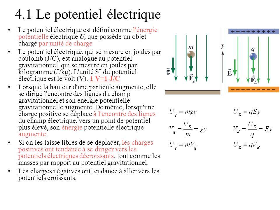 4.1 Le potentiel électrique