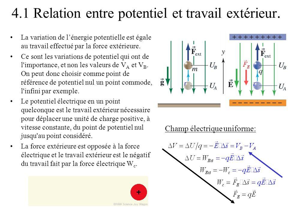 4.1 Relation entre potentiel et travail extérieur.