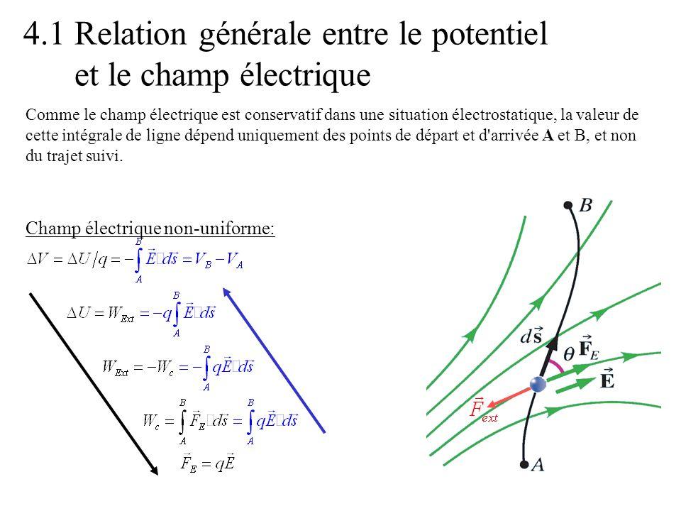 4.1 Relation générale entre le potentiel et le champ électrique