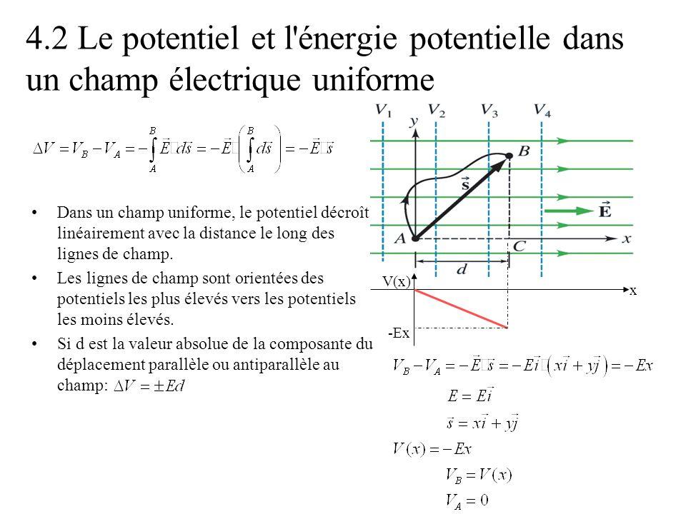 4.2 Le potentiel et l énergie potentielle dans un champ électrique uniforme