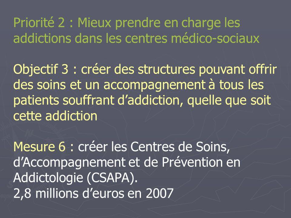 Priorité 2 : Mieux prendre en charge les addictions dans les centres médico-sociaux