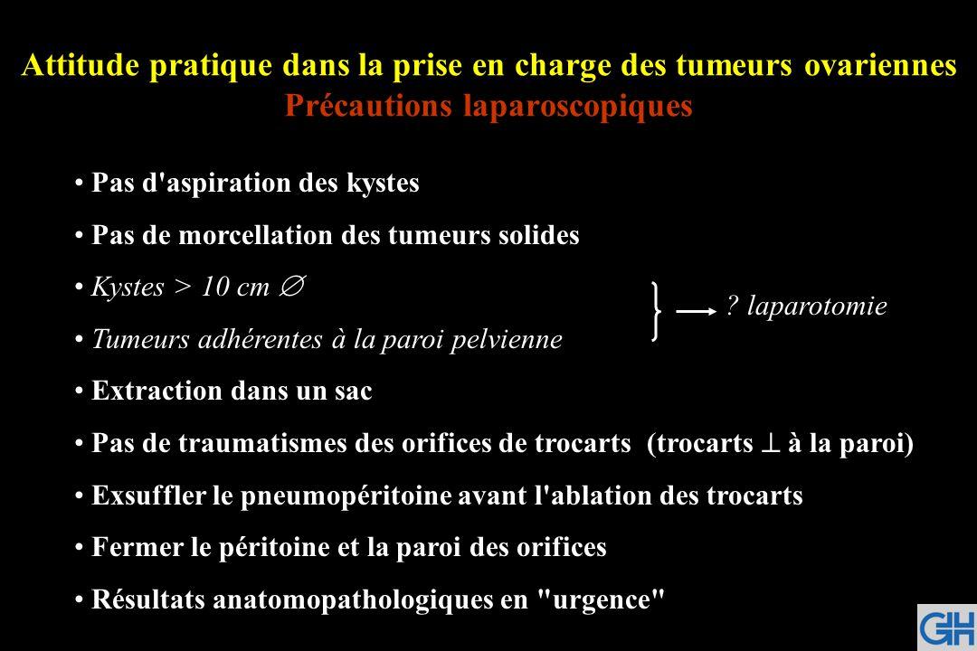 Attitude pratique dans la prise en charge des tumeurs ovariennes Précautions laparoscopiques