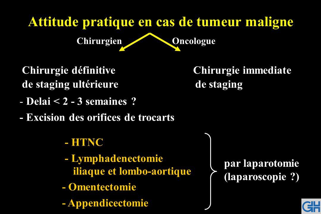 Attitude pratique en cas de tumeur maligne