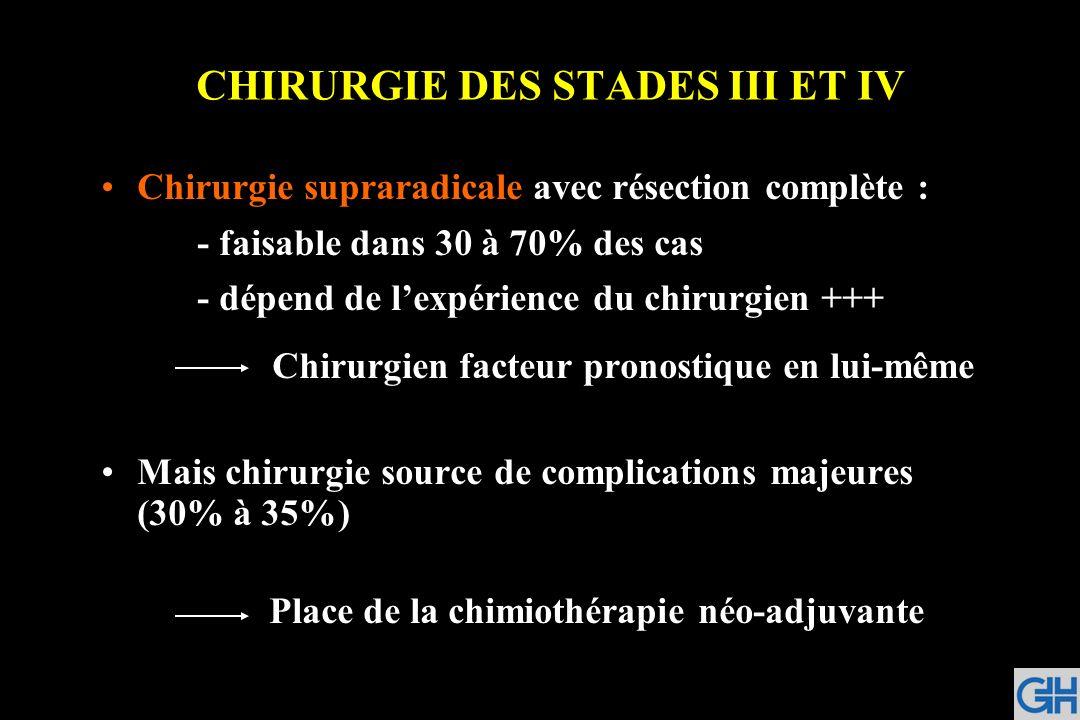 CHIRURGIE DES STADES III ET IV