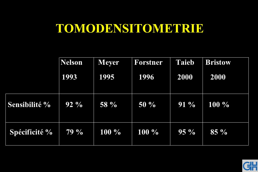 TOMODENSITOMETRIE Nelson Meyer Forstner Taieb Bristow