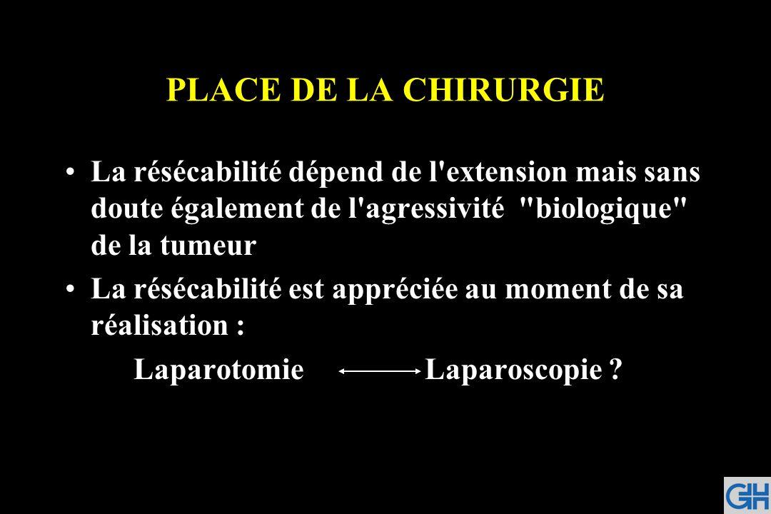 PLACE DE LA CHIRURGIE La résécabilité dépend de l extension mais sans doute également de l agressivité biologique de la tumeur.