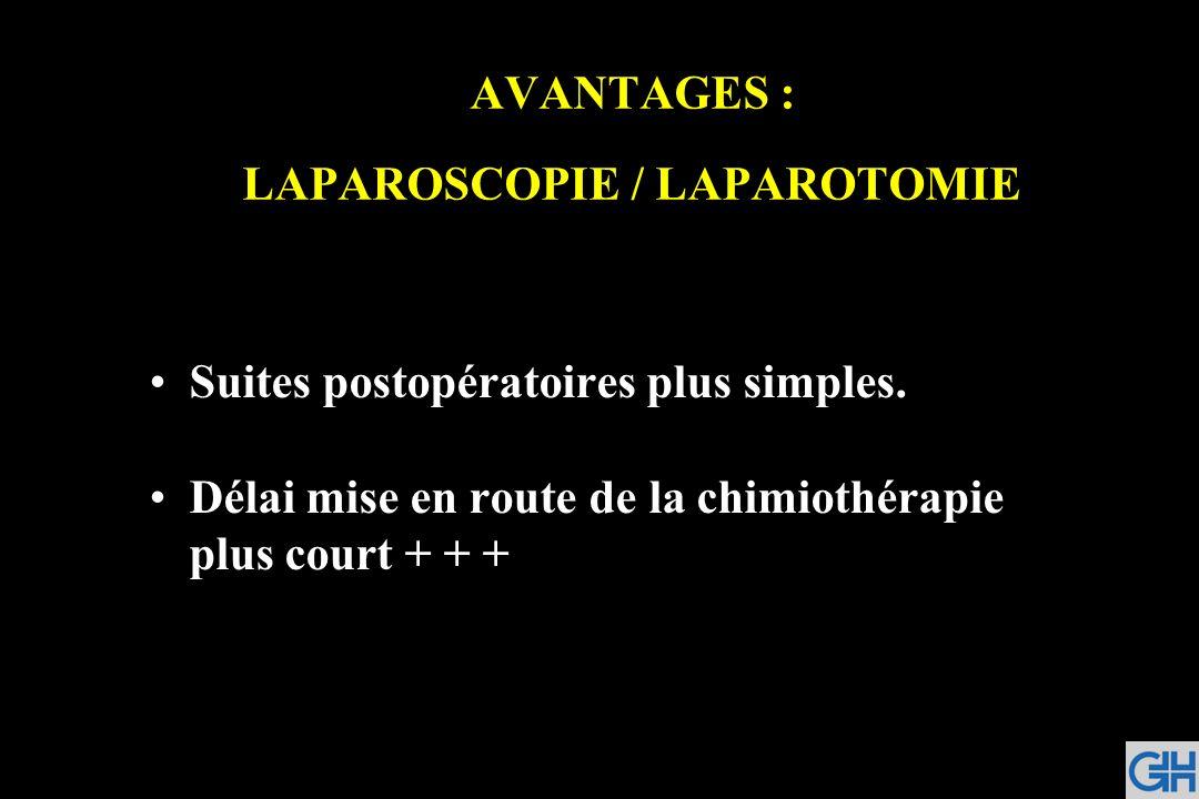 AVANTAGES : LAPAROSCOPIE / LAPAROTOMIE