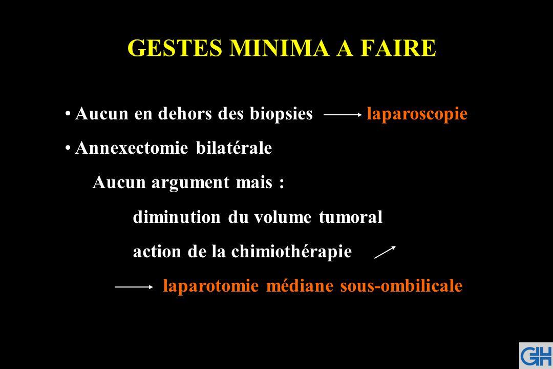 GESTES MINIMA A FAIRE Aucun en dehors des biopsies laparoscopie