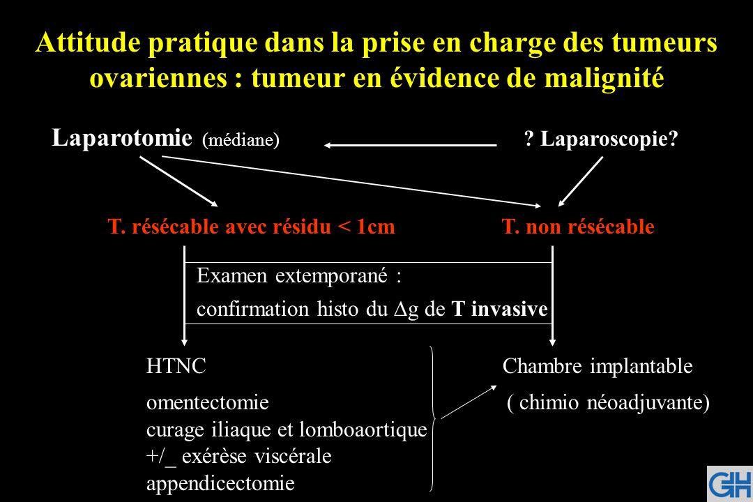 Attitude pratique dans la prise en charge des tumeurs ovariennes : tumeur en évidence de malignité