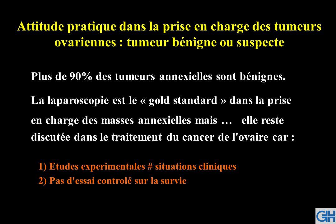Attitude pratique dans la prise en charge des tumeurs ovariennes : tumeur bénigne ou suspecte