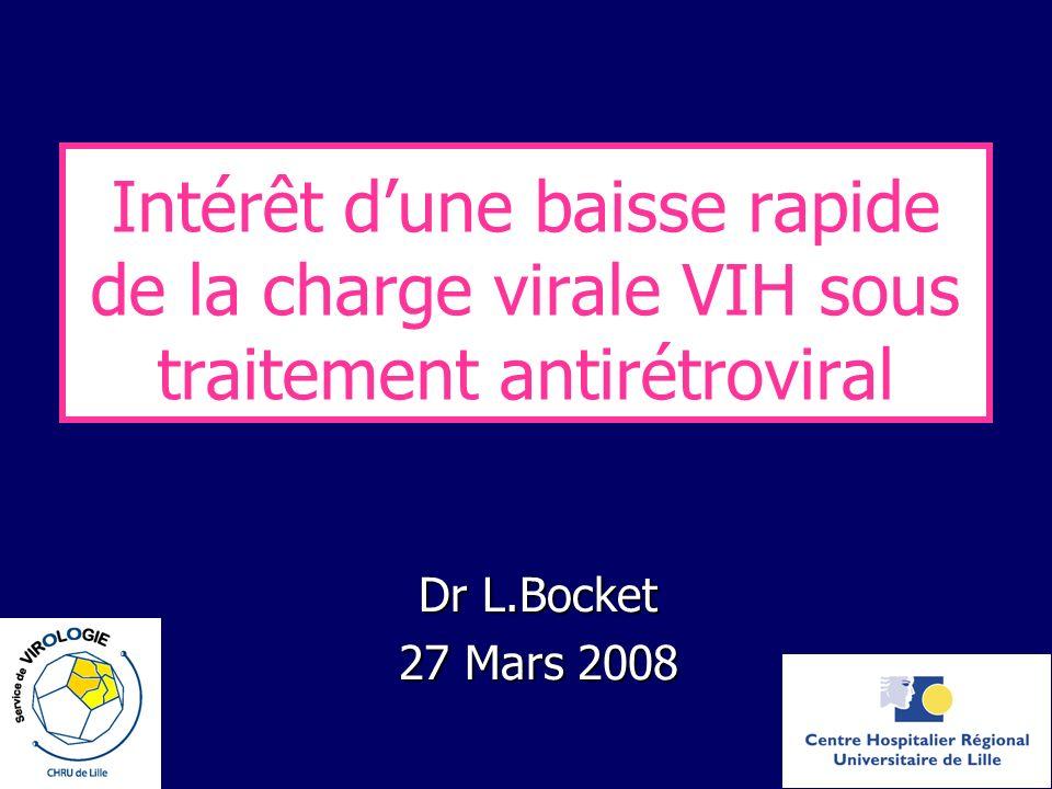 Intérêt d'une baisse rapide de la charge virale VIH sous traitement antirétroviral