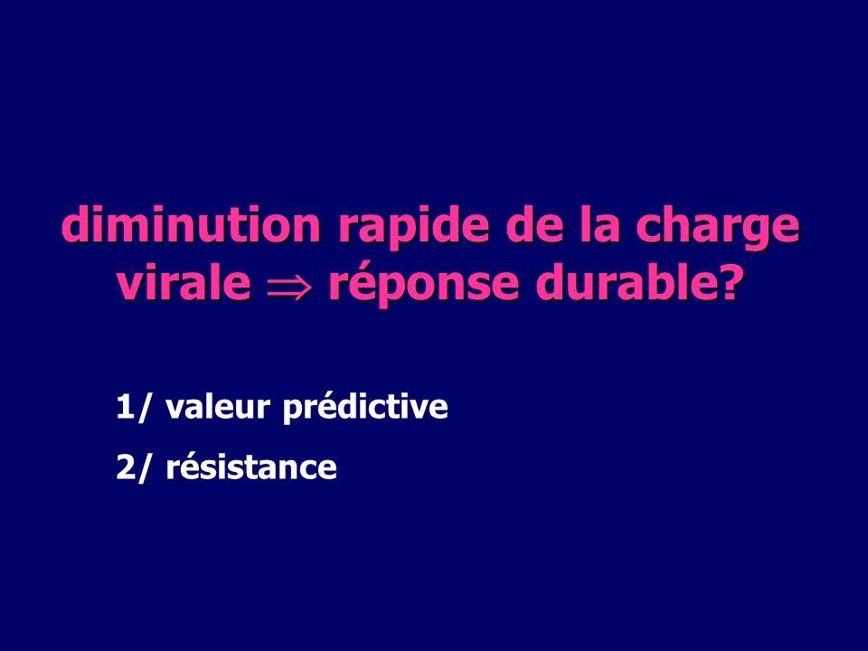 diminution rapide de la charge virale  réponse durable