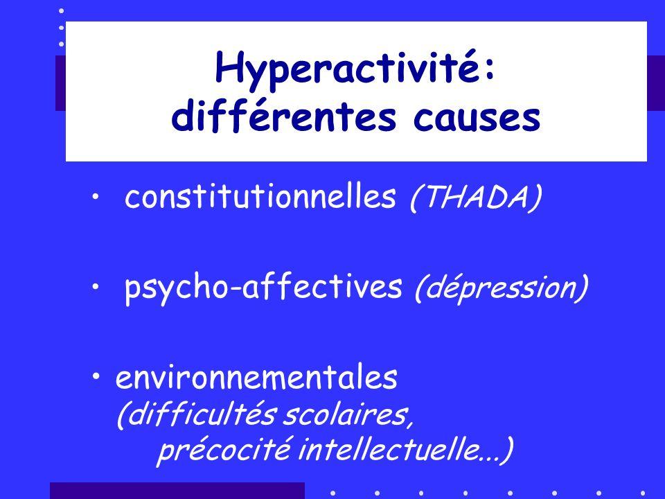 Hyperactivité: différentes causes